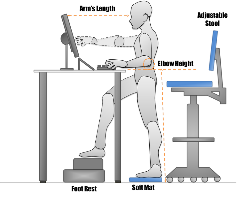 Standing And Alternative Workstations Ucop